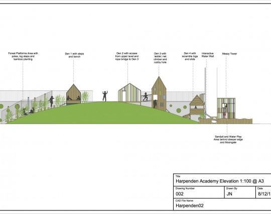 Harpenden Academy Elevation  copy